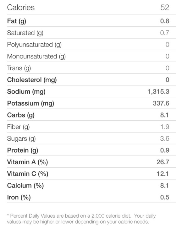 Nutrition facts zucchini soup